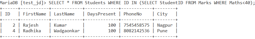 In Operator Nested Query