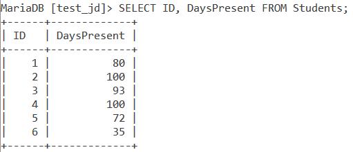 Sql Select Multiple Columns