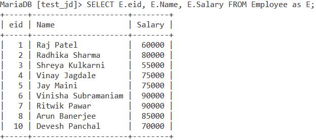 Alias Table Example