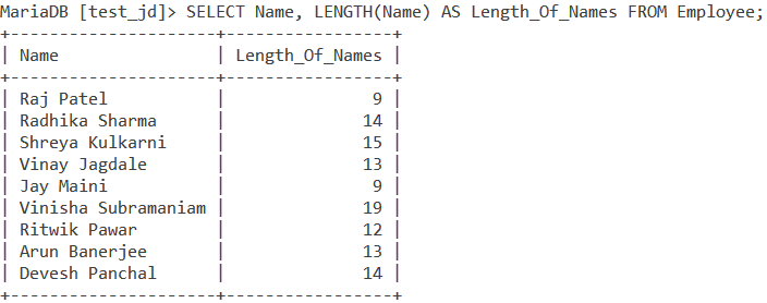 Length Table Example