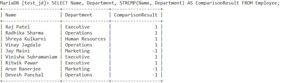 MySQL STRCMP Table Example