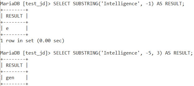 Substring Negative Example