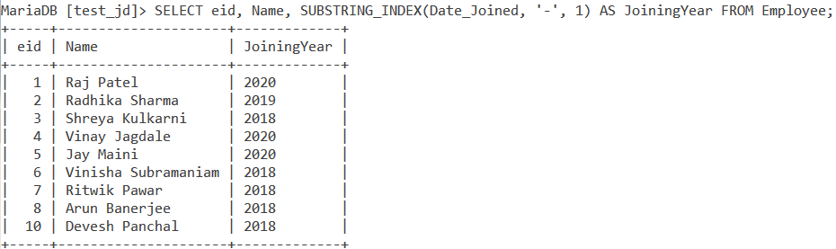 Substring Index Table Example 1