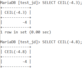 Ceil Negative Numbers Example