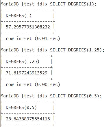 MySQL Degrees Basic Example