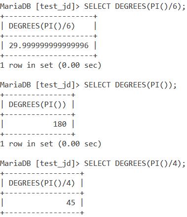 MySQL Degrees Pi