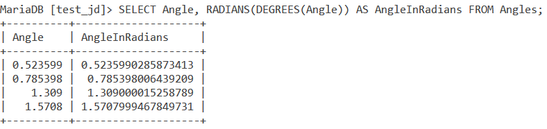 Degrees Table Example 2