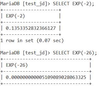 Exp Of Negative Numbers
