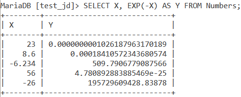 Exp Table Example 1