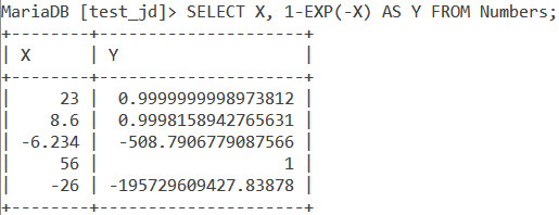 Exp Table Example 2