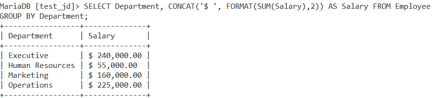 Format Table Example 2