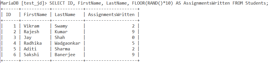 Rand Table Example 1