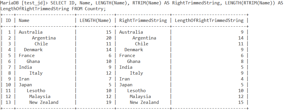 Rtrim Table Example