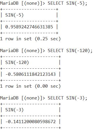 MySQL SIN Negative