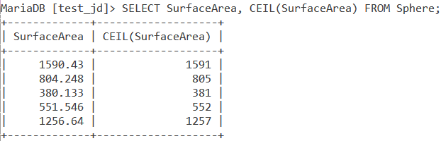 Sphere Table Ceil Example
