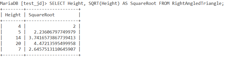 Sqrt Table Example