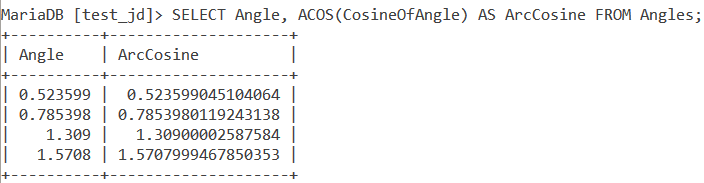 Acos Table Example