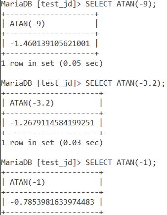 MySQL ATAN Negative Example
