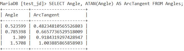 Atan Table Example