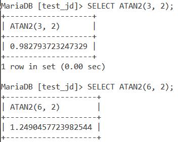 MySQL Atan2 Basic Example 1