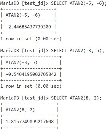 Atan2 Negative Example