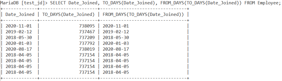 From Days To Days Table Example