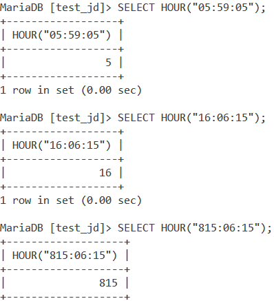 Mysql Hour Basic Example