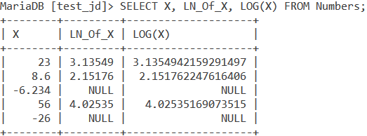 Log Table Example1