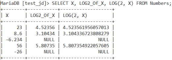 Log Table Example2