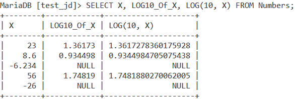 Log Table Example3