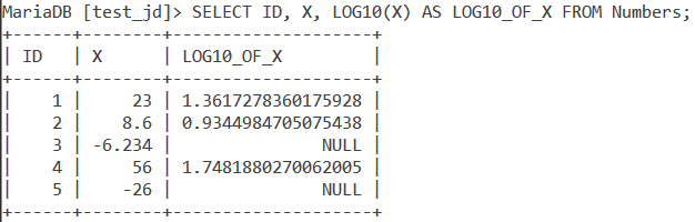 Log10 Table Example 1