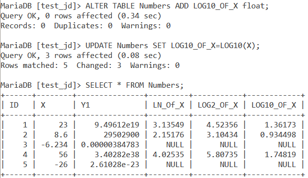 Log10 Table Example 2