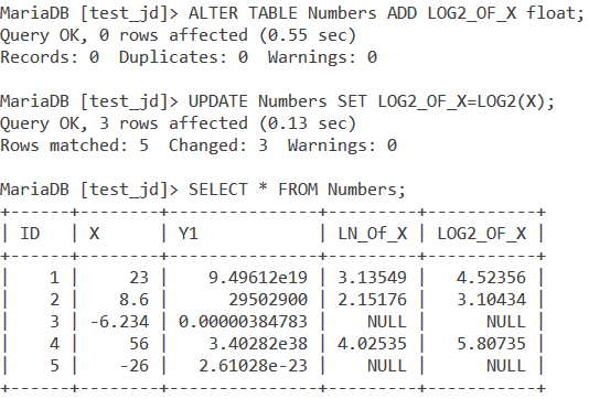 Log2 Table Example 2