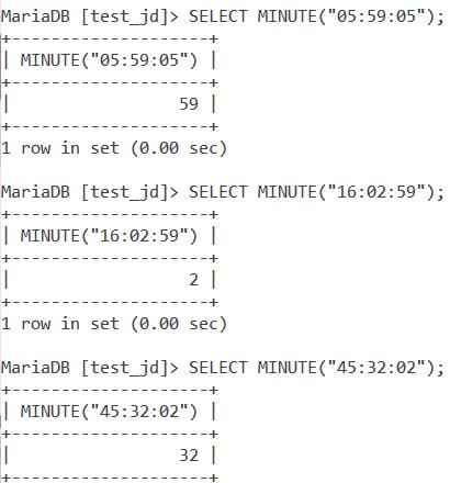 MySQL Minute Basic Example