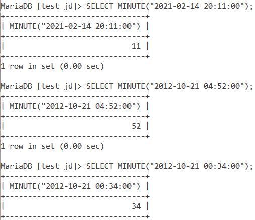 MySQL Minute Datetime