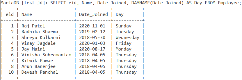 Table Example1 Dayname