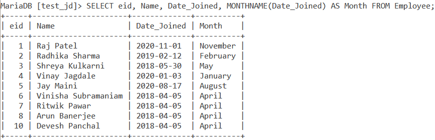 Table Example2 Monthname