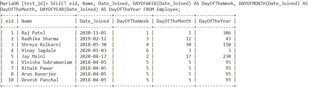 Week Month Year Tableexample1