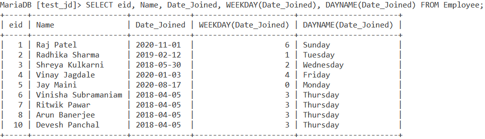 Weekday Table Example1