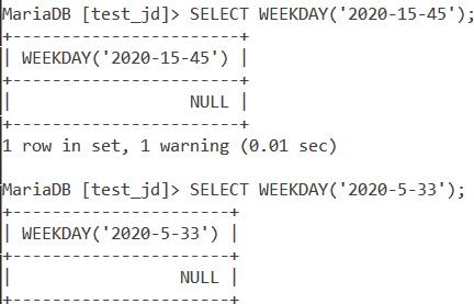 MySQL Weekday Wrong Date