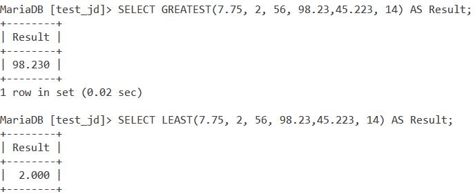 Greatest Least Numbers2