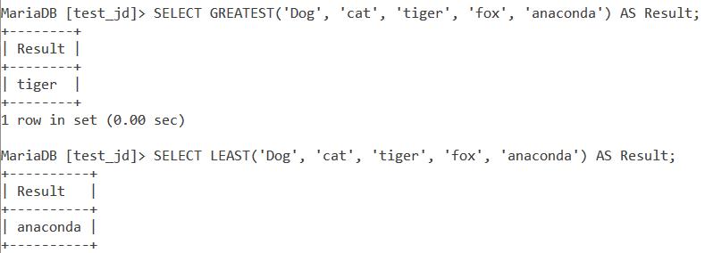 MySQL Greatest Least Words