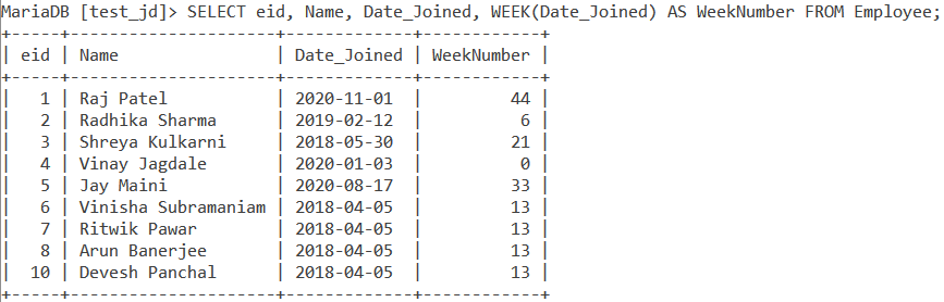 Week Table Example
