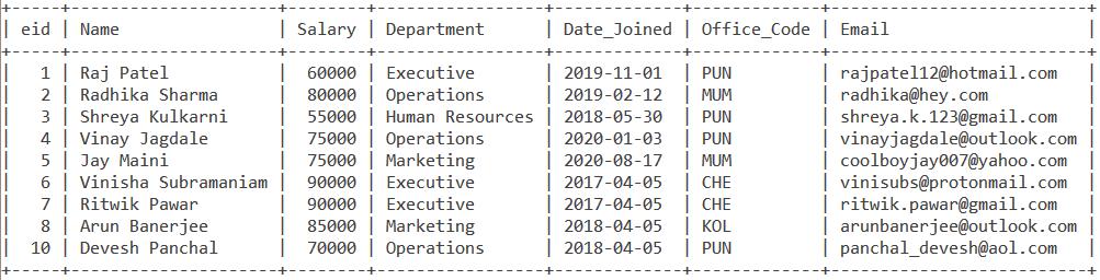 Yearweek Employee Table