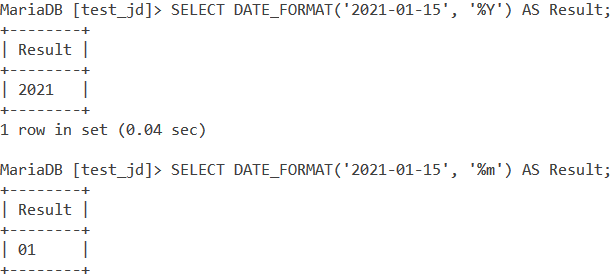 Date Format Basic Examples