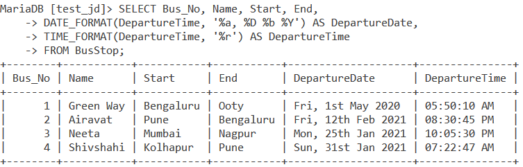 Date Format Table Example1