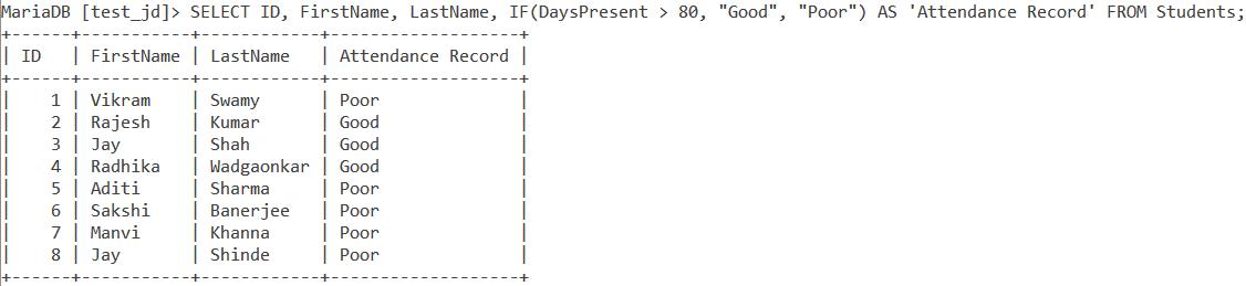 MySQL IF Table Example 1