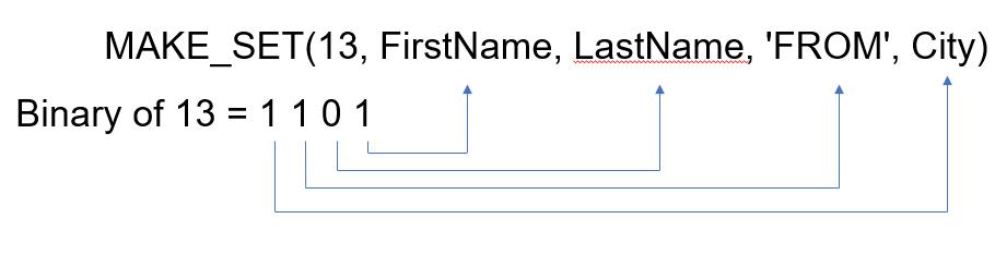 Make Set Table Example 3 Info