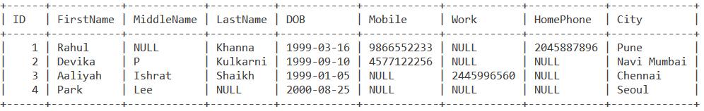 Persons Table MySQL COALESCE
