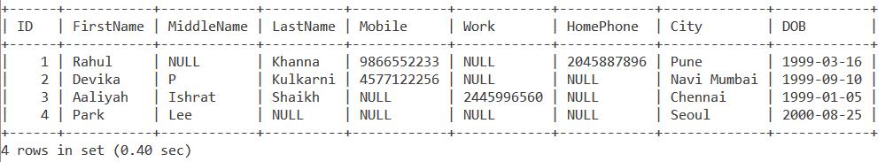 Persons Table MySQL ISNULL